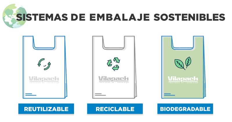 tipos de bolsas sostenibles